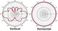 Name: antenna map.JPG Views: 154 Size: 36.5 KB Description: