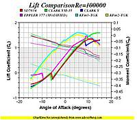 Name: lift comparison.JPG