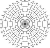 Name: Vortex Balance Sheet.jpg Views: 185 Size: 60.1 KB Description:
