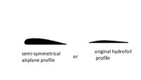 Name: profils.png Views: 11 Size: 8.5 KB Description: