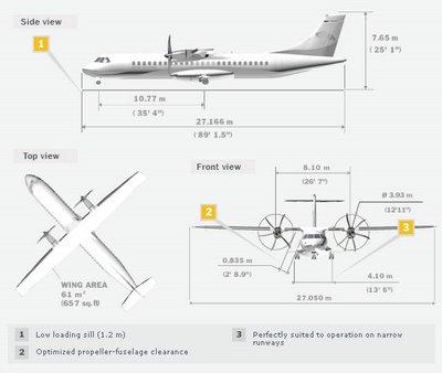 Name: ATR 72.jpg Views: 3,100 Size: 19.8 KB Description: ATR 72