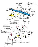 Name: image-339c727a.jpg Views: 209 Size: 153.6 KB Description: This diagram helps with wing structure and layout