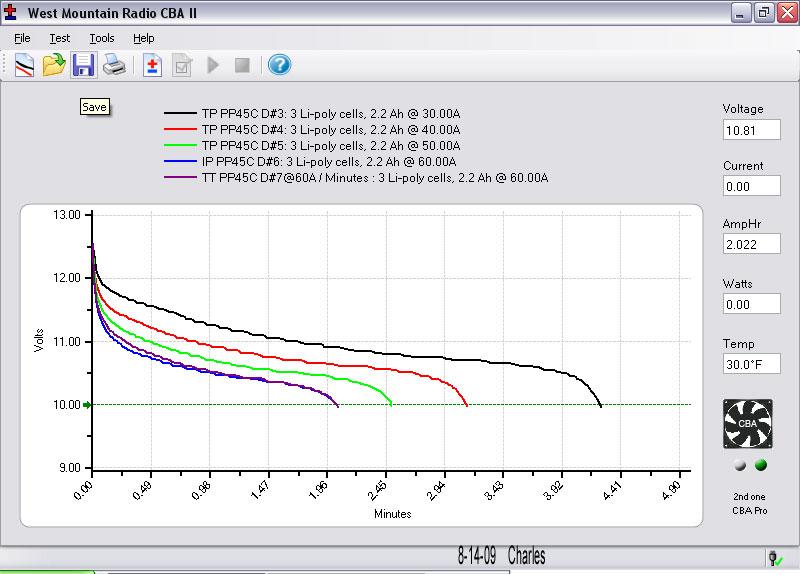 Name: TP-PP45C-30-60A-Minutes.jpg Views: 514 Size: 82.8 KB Description: