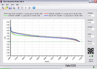 Name: Hyp-CX-120-Dsc.1-&-31.jpg Views: 354 Size: 89.8 KB Description: Hyp CX 120 mAh Dsc# 1,31 plus 2 E flite 120s   10-23-09   5:05PM