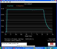 Name: Graph-4-ea.-3S-2200-@-30A.jpg Views: 263 Size: 75.1 KB Description: