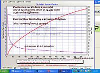 Name: 4S-A123-parallel-dump.jpg Views: 513 Size: 115.2 KB Description: Two 4S A123 2300s