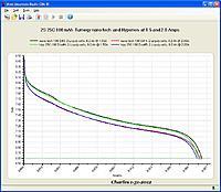 Name: 25C-180-mAh-nano-tech-and-H.jpg Views: 294 Size: 81.5 KB Description: