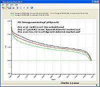 Name: Nano  25C 850.jpg Views: 151 Size: 115.3 KB Description: