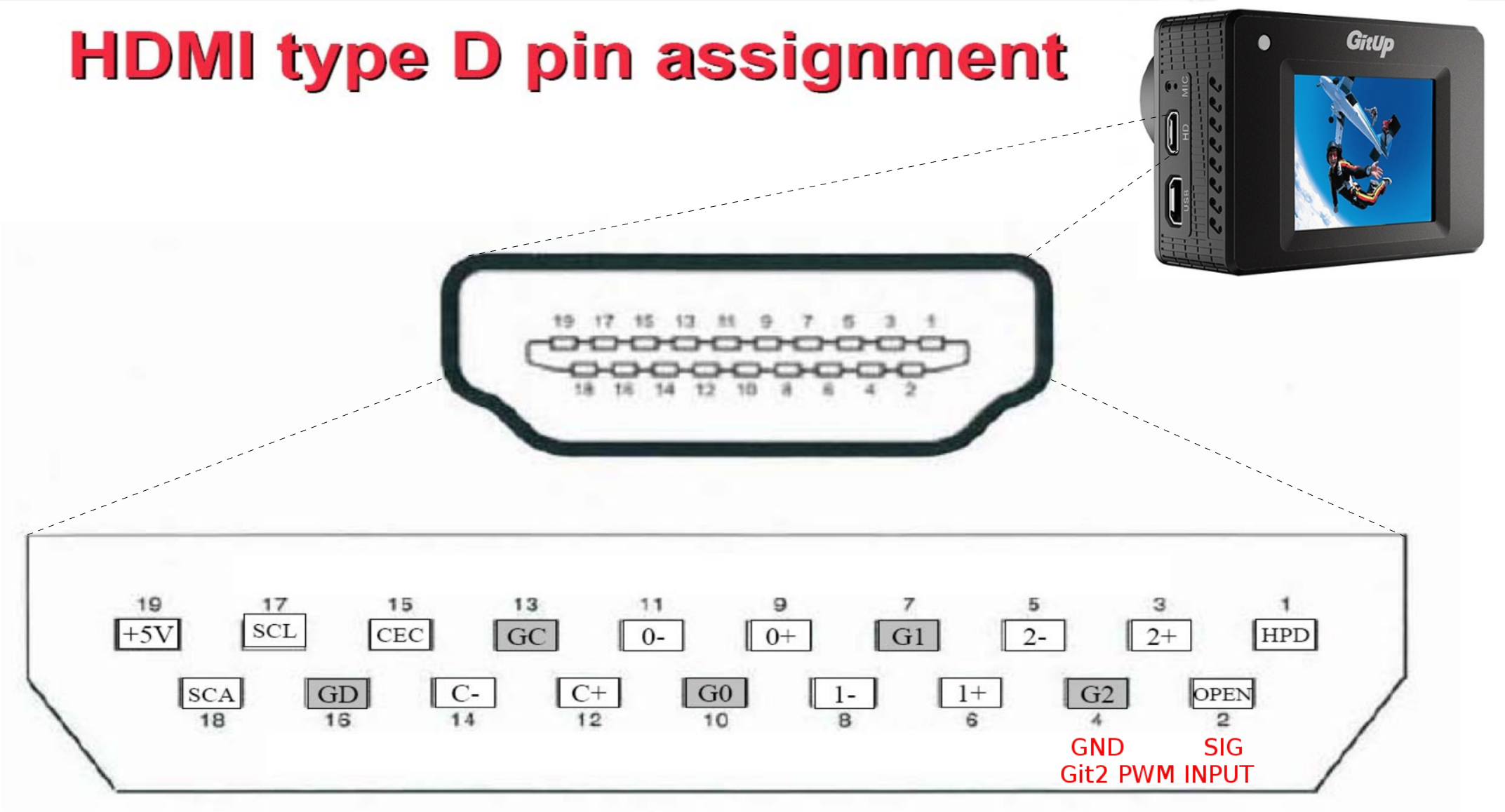 Micro Usb To Vga Wiring Diagram Free For You Hdmi Cable Pinout Of How Make Rca Pin Splitter