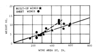 Name: Graph.png