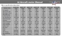 Name: power by aj aircraft data sheet.png Views: 107 Size: 103.6 KB Description:
