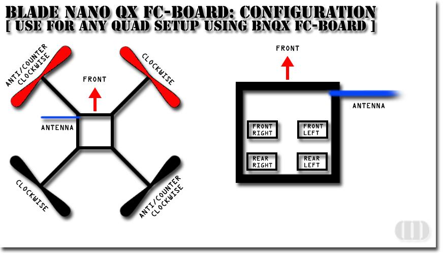 Astonishing New Blade Nano Qx Page 232 Rc Groups Wiring Digital Resources Ntnesshebarightsorg