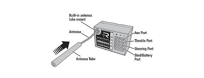 Antenna tube holder built right into the receiver case.