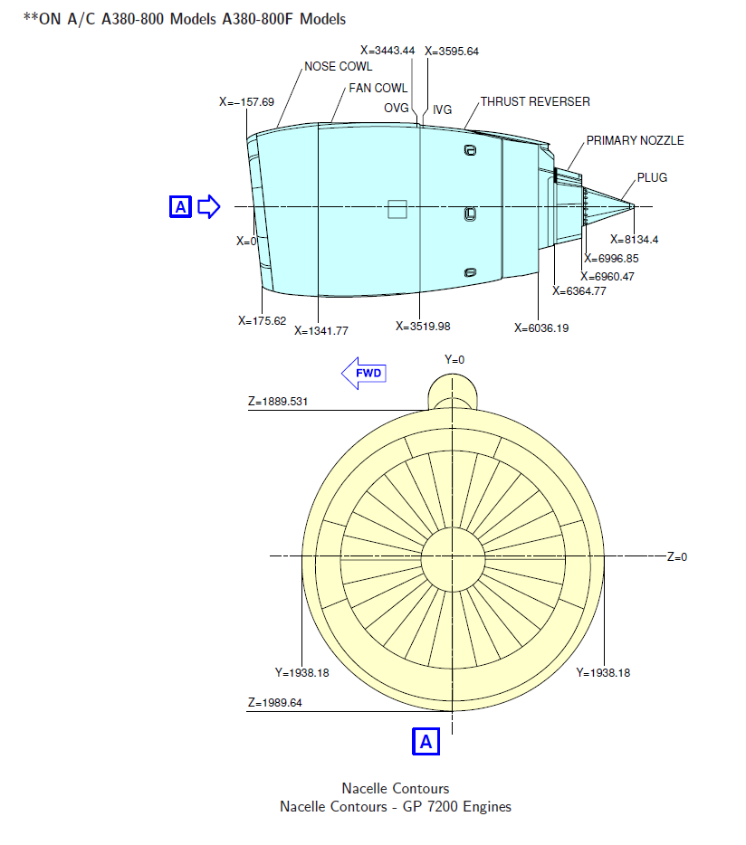 a diagram of engine nacelle aircraft engine diagram wiring