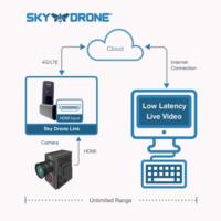 Name: 2017-02-20-skydrone_link_grande.png Views: 70 Size: 70.4 KB Description: