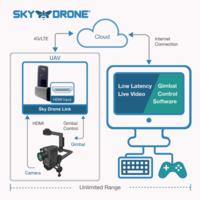 Name: 2017-02-20-skydrone_link_gimbal_grande.png Views: 59 Size: 94.7 KB Description: