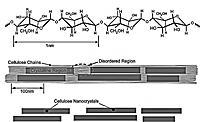 Name: cellulose-nanocrystals-stronger-carbon-fiber-kevlar-2.jpeg Views: 123 Size: 37.8 KB Description: