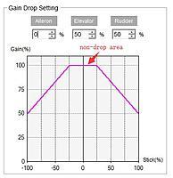 Name: gain_drop_0.jpg Views: 33 Size: 20.8 KB Description: