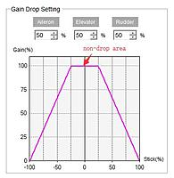 Name: gain_drop_50.jpg Views: 26 Size: 21.6 KB Description:
