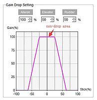 Name: gain_drop_100.jpg Views: 28 Size: 21.2 KB Description: