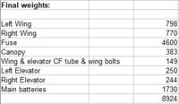 Name: Final weights.PNG Views: 5 Size: 6.6 KB Description: