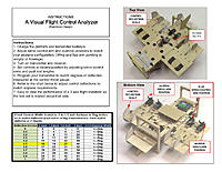 Name: Flight controls analyzer.jpg