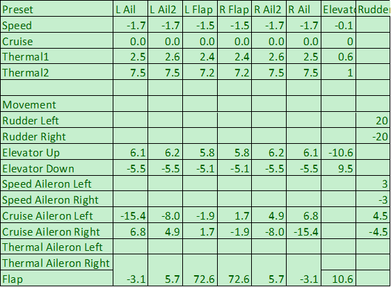 PLUS de Vladimir - montage et reglages [fusionnés] - Page 11 A11734103-208-Plus%20X%20control%20measurements