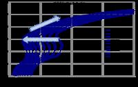 Name: F5J airfoil cl-cd plot.png Views: 278 Size: 260.6 KB Description: