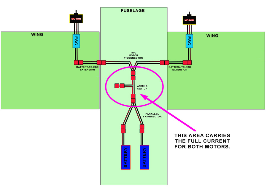 B Rc Wiring Diagram on rc walls diagrams, converting to electricity diagrams, elevator controls diagrams, rc car wiring, rc bec wiring, rc car diagram, rc helicopter diagram, elevator door panels diagrams, rc receiver connection diagrams, rc receiver wiring, rc helicopter wiring,