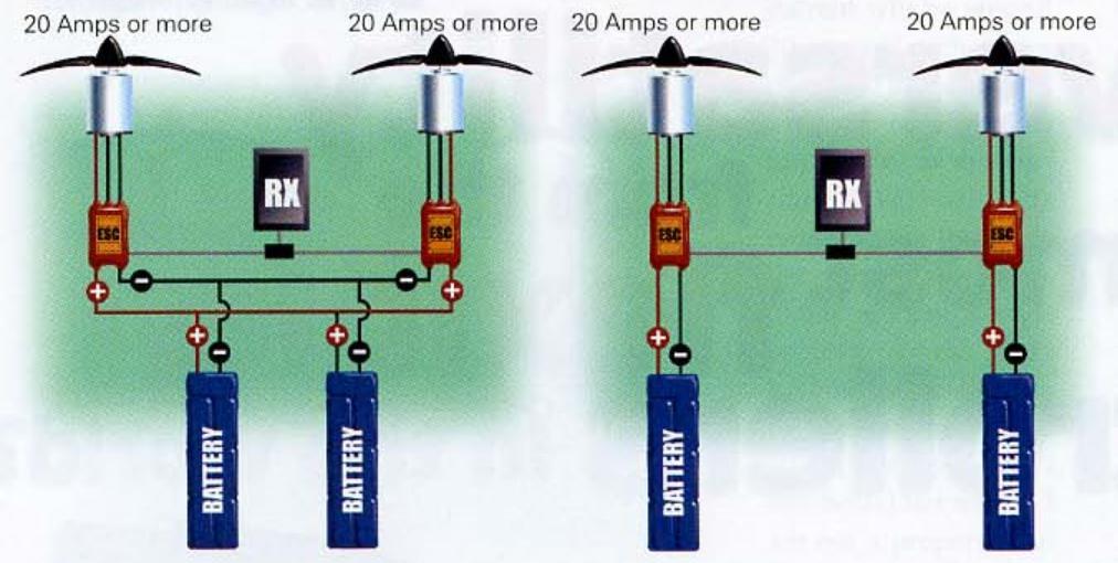Gas Powered Rc Boat Schematic - Schematics Wiring Diagrams •