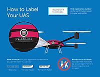 Name: UAS_how_to_label_Infographic.jpg