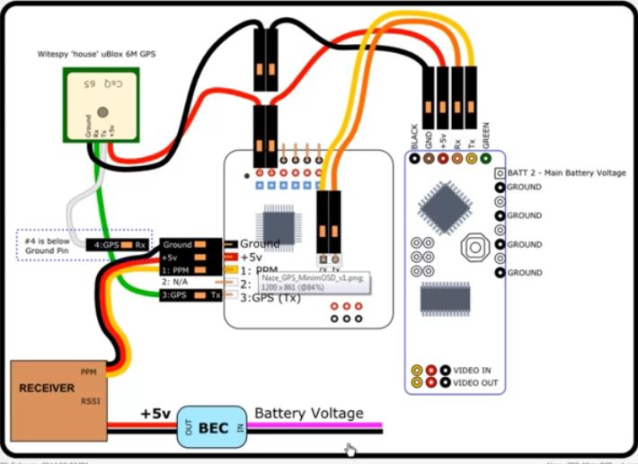 cc3d wiring diagrams wiring diagrams schematics on Naze32 Wiring-Diagram FrSky for charming minimosd wiring diagram images best image wire binvm us attachment browser naze32layout jpg by gjl rc groups at cc3d telemetry wiring diagrams at Micro Flight Controller Wiring Diagram
