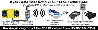 Name: 3d-fpv-blackbird2-simple-fpv-system-sbs-or-interlace-3d-(EN).jpg Views: 151 Size: 226.3 KB Description: