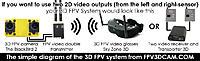 Name: flight-3d-fpv-blackbird2-simple-stereoscopicfpv-system-2-av-output(EN).jpg Views: 122 Size: 227.9 KB Description: