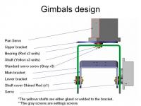 Name: 5- gimbal-1.jpg Views: 361 Size: 40.0 KB Description: