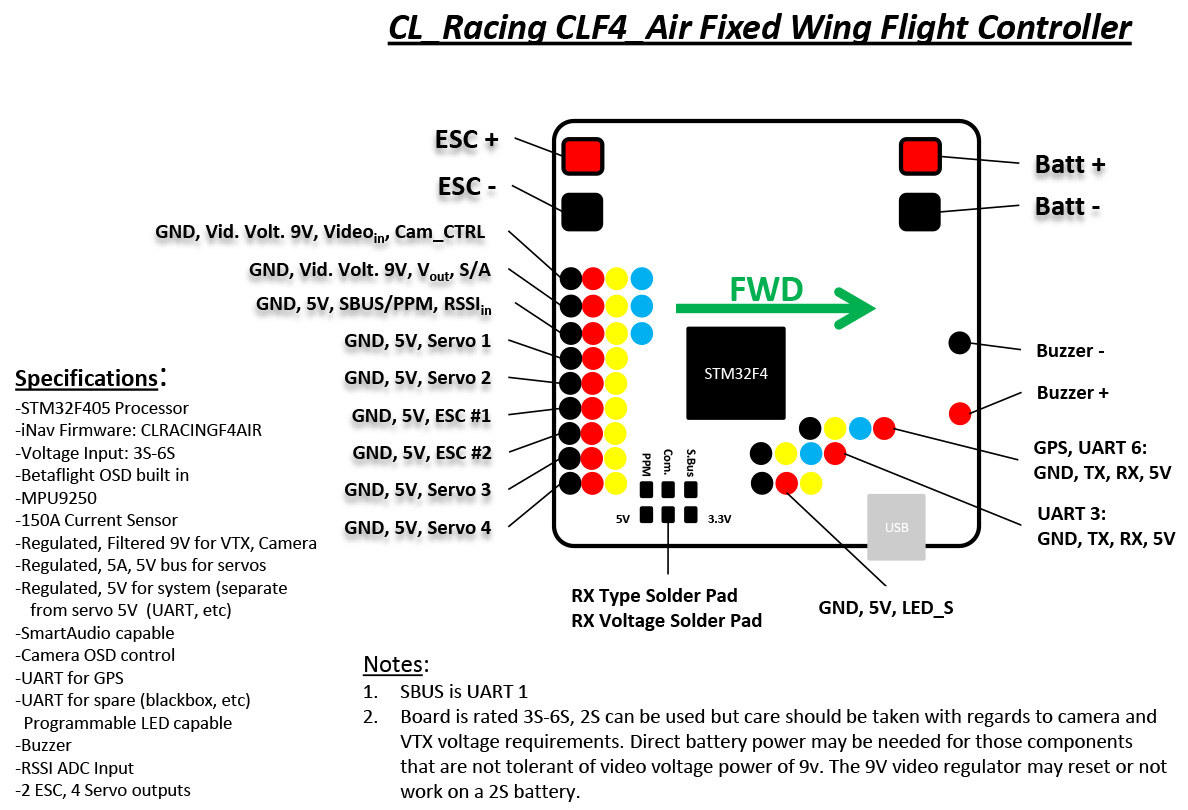 Cl Racing F4 Air Rc Groups Hall Effect Current Sensor Wiring This Image Has Been Resized Click Bar To View The Full Original Is Sized 1188x810