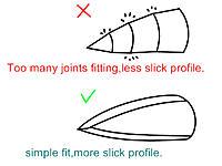 Name: curve profiles.jpg Views: 11 Size: 49.5 KB Description: simplified template.