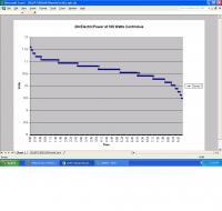 Name: ElectricPower1300at100wattscontinious.jpg Views: 98 Size: 89.6 KB Description: