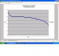 Name: EP1000mah100WattsGraph.jpg Views: 125 Size: 88.6 KB Description: