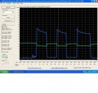 Name: VampowerPlat25c850Burst.jpg Views: 125 Size: 138.2 KB Description: Burt test of 3 full throttle burst for 5-7 seconds