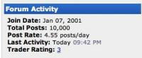 Name: 10000posts_2.jpg