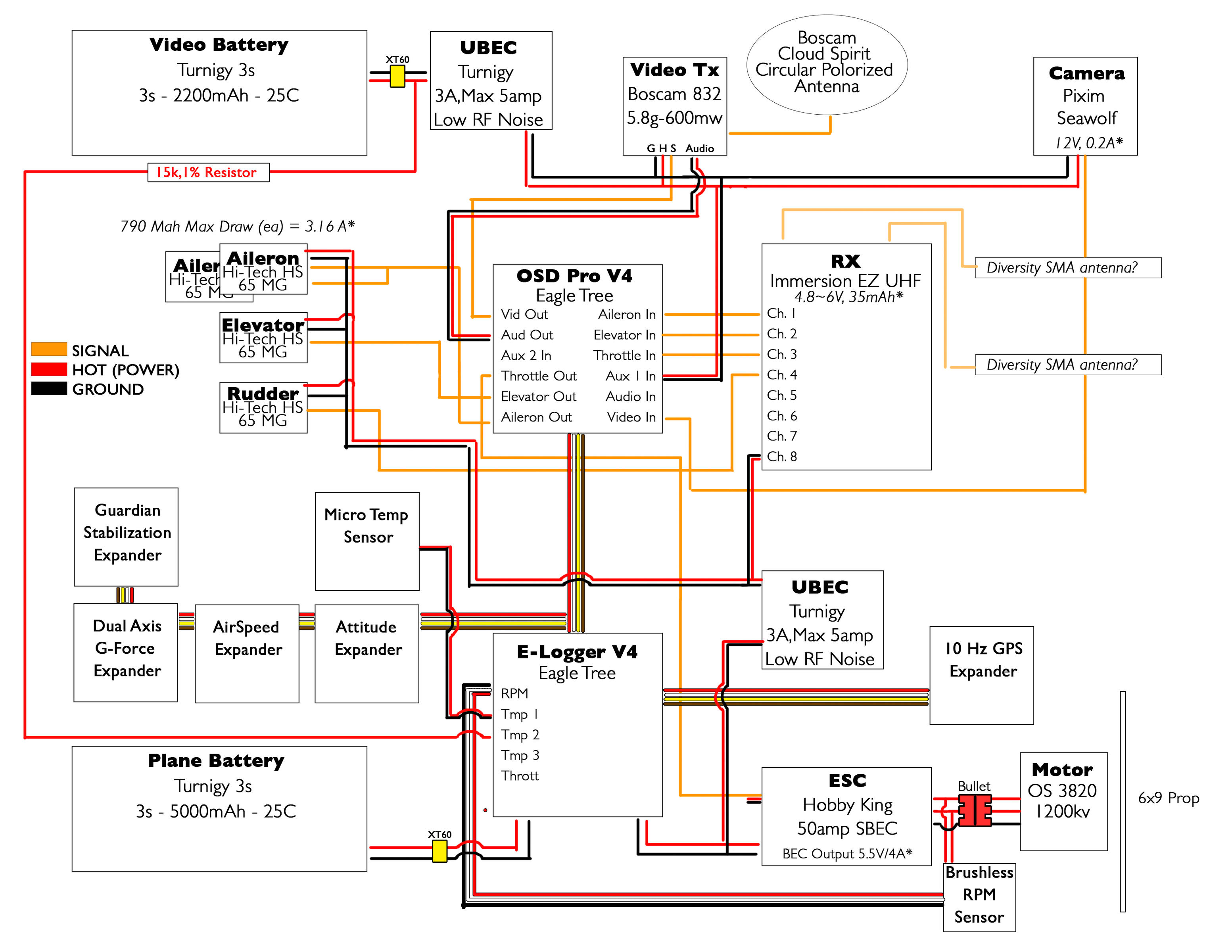 830e78 Eagle Tree Vector Wiring Diagram Wiring Resources