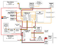 vector osd wiring diagram wiring diagram rh blaknwyt co centurion vector wiring diagram lenze 8200 vector wiring diagram