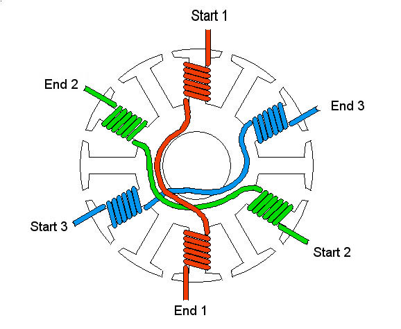 Electric Motor Winding Connections - Wiring Diagrams •