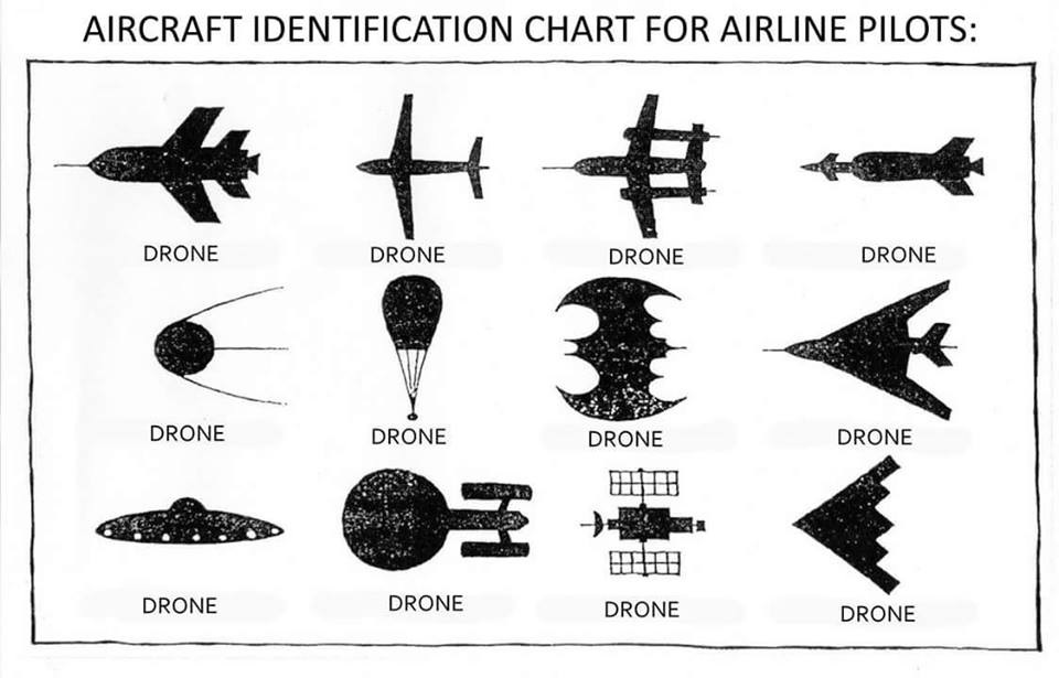attachment browser  drone identification chart for pilots jpg by funn4lo