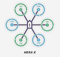Name: Pix-APM Hex motors.JPG Views: 30 Size: 22.5 KB Description: