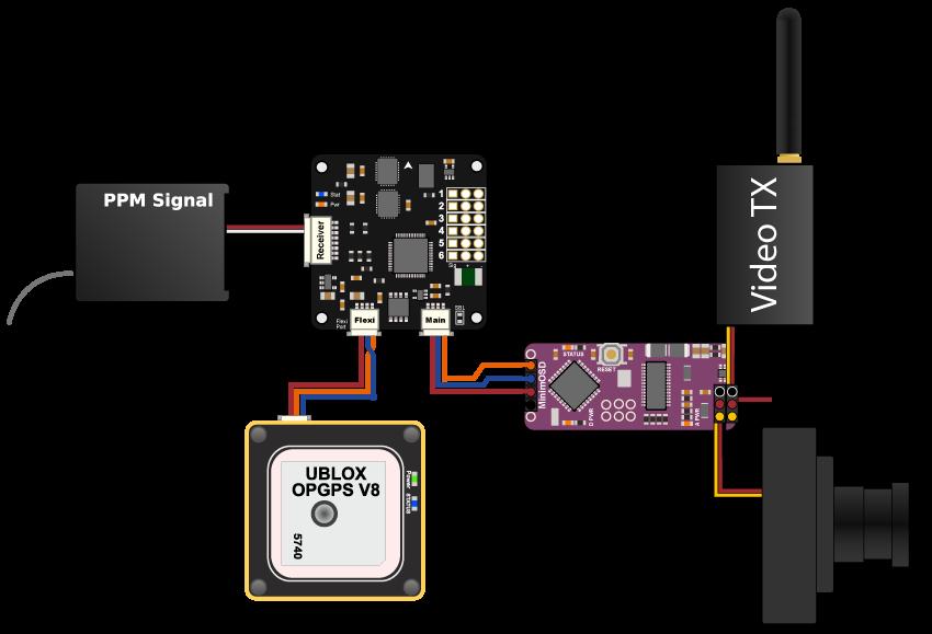 cc3d to x8r wiring diagram cb400 wiring diagram