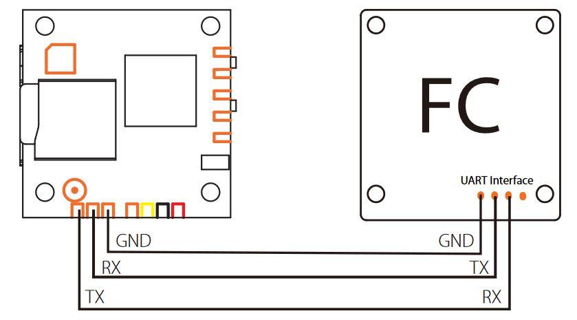 mini wifi module camera instructions