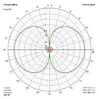 Name: lumenier-axii-sign-gain-side-view-pattern.jpg Views: 245 Size: 140.8 KB Description: