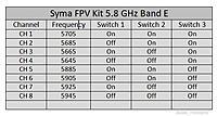 Name: Syma FPV kit 5.8GHz Band E.jpg Views: 254 Size: 123.1 KB Description: Syma FPV kit - channels /  frequency
